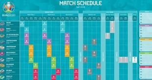 לוח משחקי יורו 2020